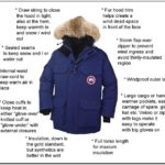 Best Jacket For Cold Weather Australia